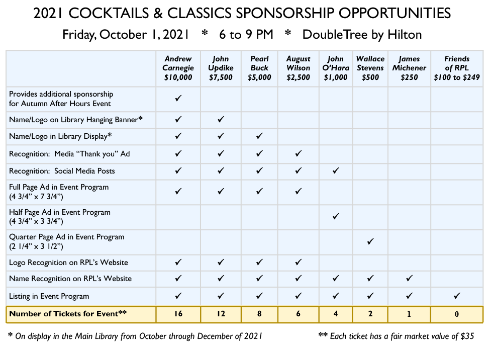 2021 Sponsorship Opportunities Agreement Form